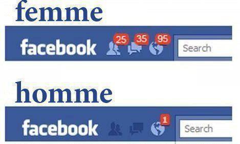 les hommes et les femmes sur facebook